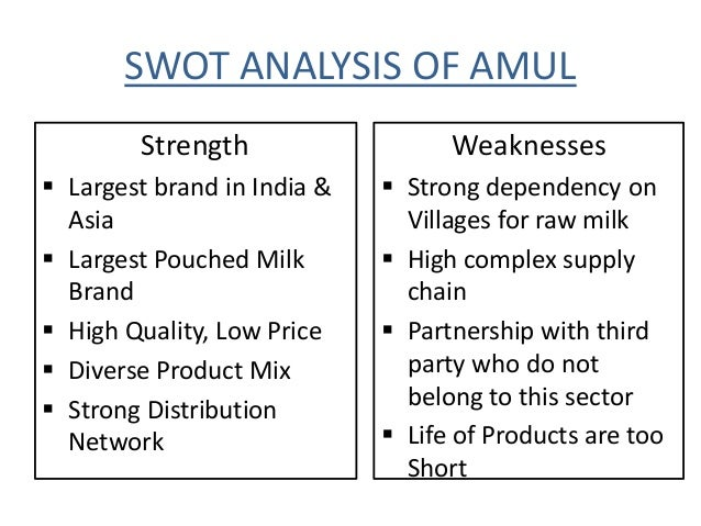 swot analysis of amul Project report mother dairy study of mother dairy swot analysis of mother dairy & others recommendations (popularly known as amul) which was formally registered on december 14, 1946 backward integration of the process led the cooperatives to advances in animal husbandry and veterinary.