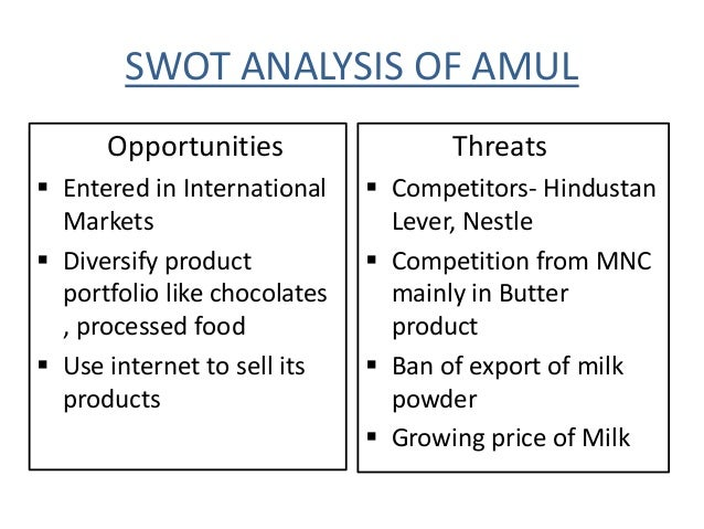swot analysis of amul chocolate Swot analysis is a strategic planning method used to evaluate thestrengths, weaknesses, opportunities, and threats involved in aproject or in a business venture.