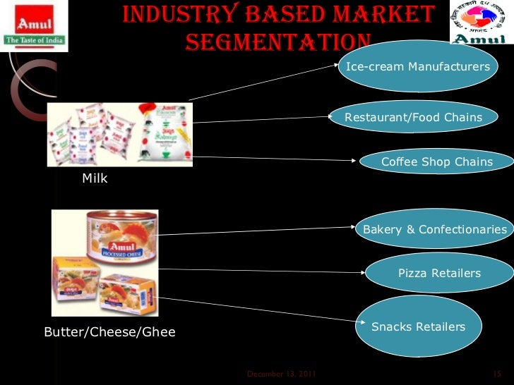 an analysis of the industry and history of the restaurant the pizza chain Get restaurants and food services industry background information to gain a better  the restaurant and food service industry is a $660 billion industry.