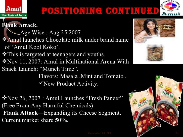 amul as a brand name The brand name amul, sourced from the sanskrit word amoolya, means  priceless it was suggested by a quality control expert in anand some cite the  origin as.