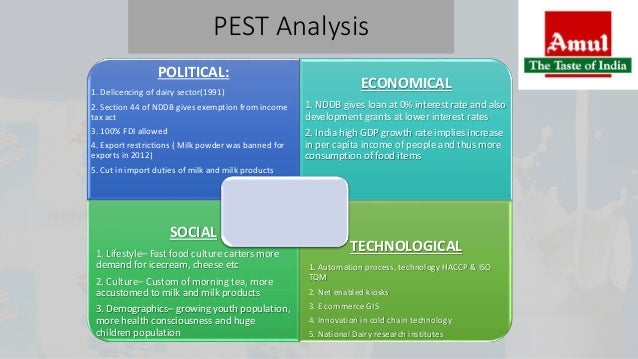 What is PESTLE Analysis? A Tool for Business Analysis