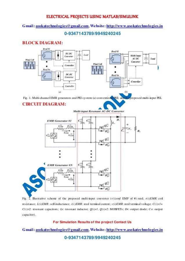 A Multi-Input Bridgeless Resonant AC-DC Converter for Electromagnetic…