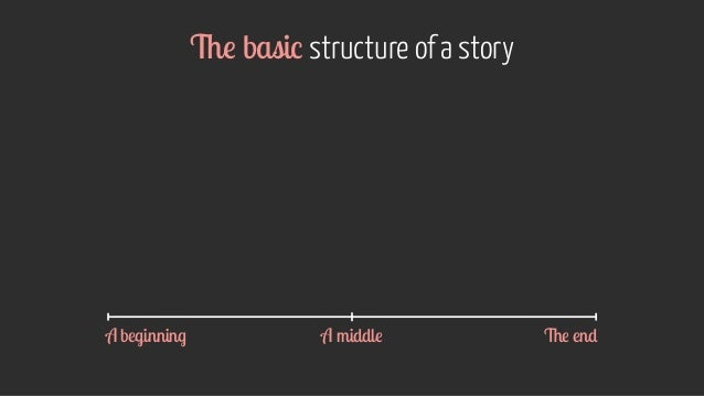 The end The basic structure of a story A beginning A middle