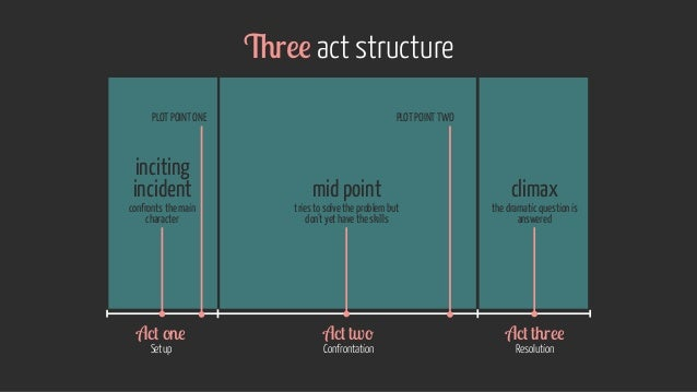 Act three Three act structure Act one Setup Resolution Act two Confrontation inciting incident mid point climax confron...
