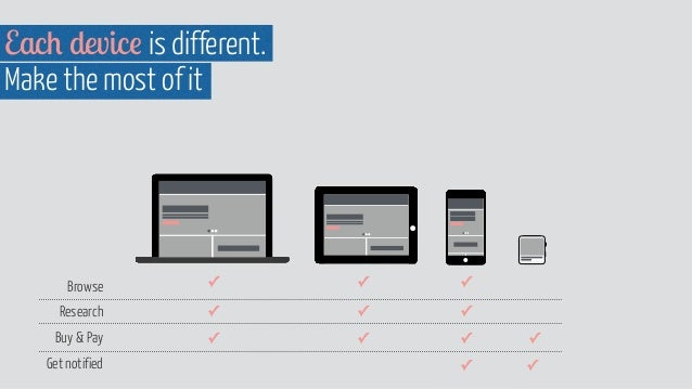 Each device is different.  Make the most of it Browse Research Buy & Pay Get notified ✓ ✓ ✓ ✓ ✓ ✓ ✓ ✓ ✓ ✓ ✓ ✓
