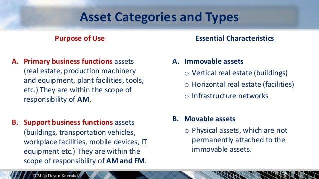 Asset Categories ...