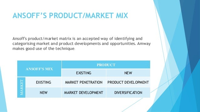 marketing mix amway Marketing- mix strategy without using 4-ps this presentation describes the product line of amway, its length, width, depth and consistency.