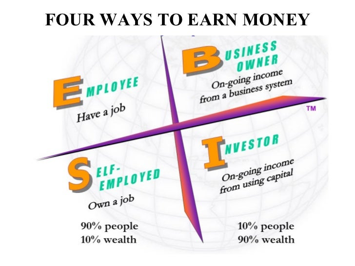 amway india business plan video game