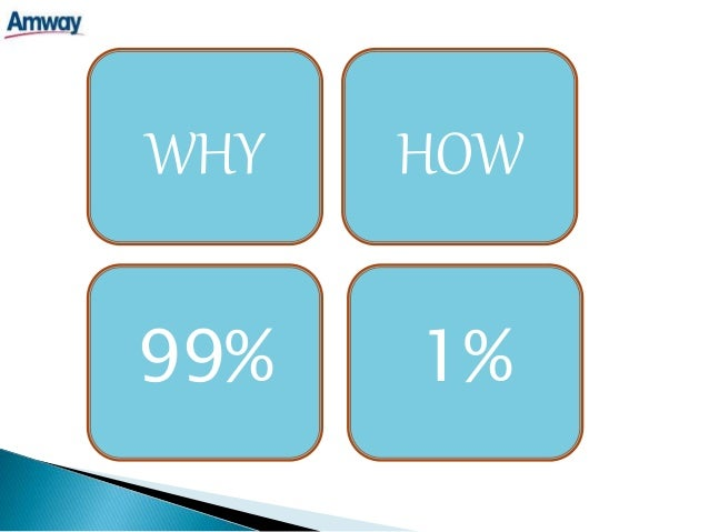 amway business plan slideshare
