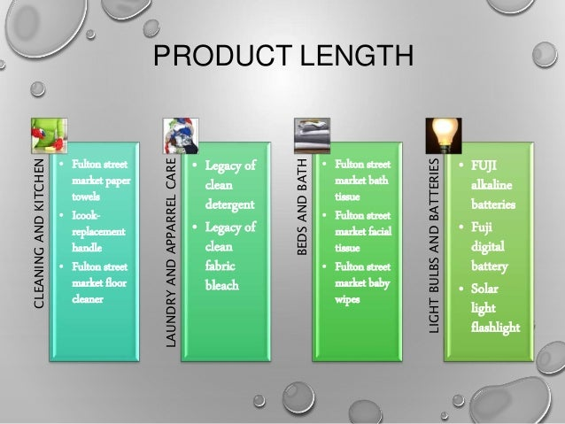 Amway Products 1
