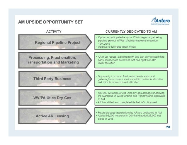 AM UPSIDE OPPORTUNITY SET 28 ACTIVITY CURRENTLY DEDICATED TO AM Third Party Business Processing, Fractionation, Transporta...