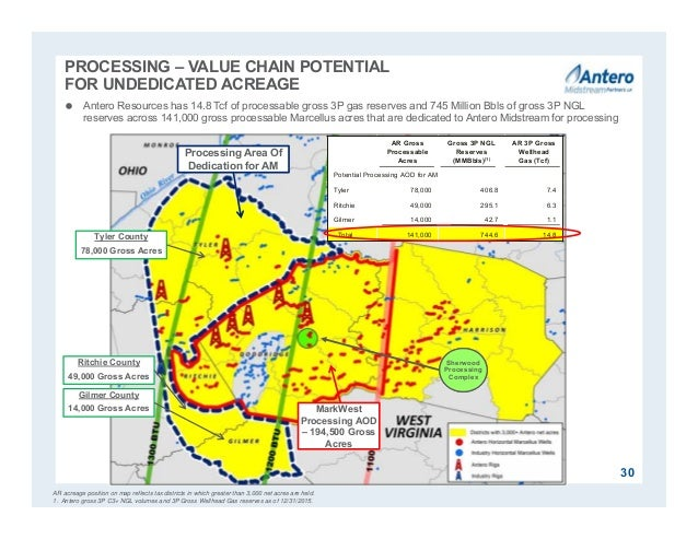 AR Gross Processable Acres Gross 3P NGL Reserves (MMBbls)(1) AR 3P Gross Wellhead Gas (Tcf) Potential Processing AOD for A...