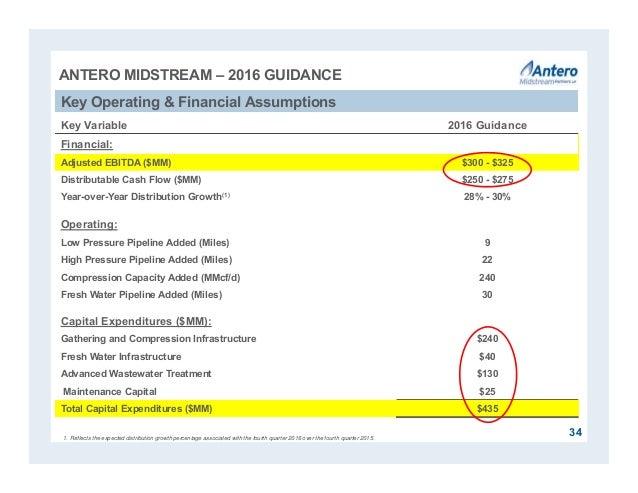 ANTERO MIDSTREAM – 2016 GUIDANCE Key Variable 2016 Guidance Financial: Adjusted EBITDA ($MM) $300 - $325 Distributable Cas...