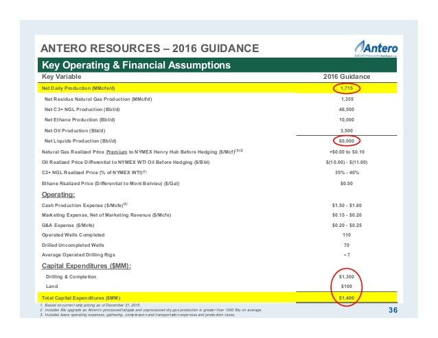 ANTERO RESOURCES – 2016 GUIDANCE Key Variable 2016 Guidance Net Daily Production (MMcfe/d) 1,715 Net Residue Natural Gas P...