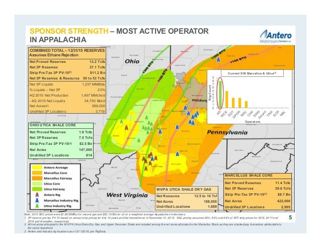 Note: 2015 SEC prices were $2.56/MMBtu for natural gas and $50.13/Bbl for oil on a weighted average Appalachian index basi...