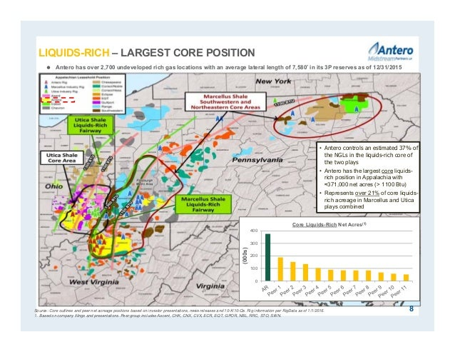 8 LIQUIDS-RICH – LARGEST CORE POSITION Source: Core outlines and peer net acreage positions based on investor presentation...