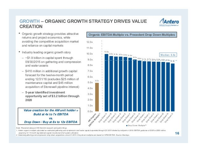 GROWTH – ORGANIC GROWTH STRATEGY DRIVES VALUE CREATION 16 • Organic growth strategy provides attractive returns and projec...