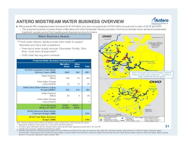 ANTERO MIDSTREAM WATER BUSINESS OVERVIEW Note: Antero acreage position reflects tax districts in which greater than 3,000 ...