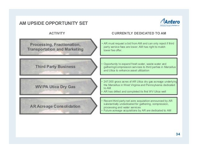 AM UPSIDE OPPORTUNITY SET 34 ACTIVITY CURRENTLY DEDICATED TO AM Third Party Business Processing, Fractionation, Transporta...