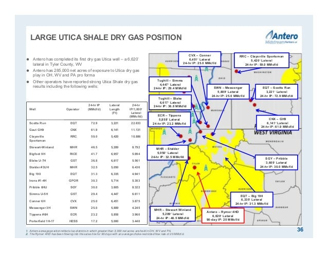 LARGE UTICA SHALE DRY GAS POSITION 36  Antero has completed its first dry gas Utica well – a 6,620' lateral in Tyler Coun...