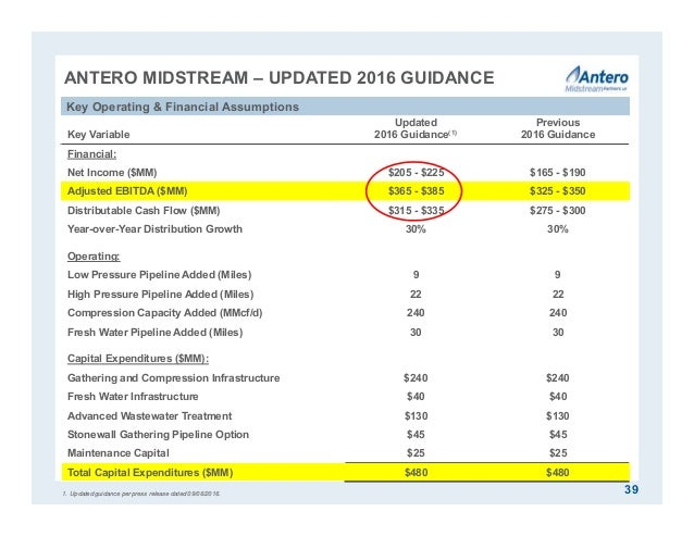 Key Variable Updated 2016 Guidance(1) Previous 2016 Guidance Financial: Net Income ($MM) $205 - $225 $165 - $190 Adjusted ...