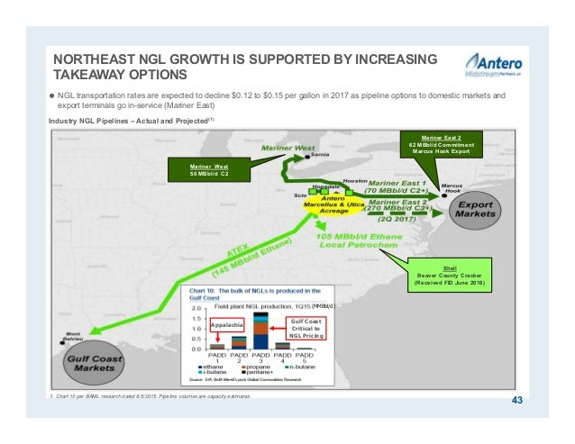 NORTHEAST NGL GROWTH IS SUPPORTED BY INCREASING TAKEAWAY OPTIONS 1. Chart 10 per BAML research dated 6/5/2015. Pipeline vo...