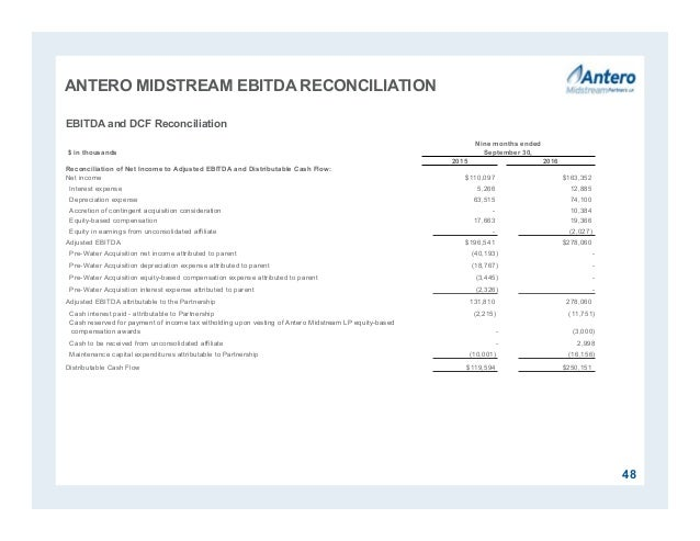 ANTERO MIDSTREAM EBITDA RECONCILIATION 48 EBITDA and DCF Reconciliation $ in thousands Nine months ended September 30, 201...