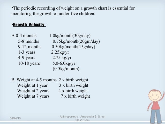 Baby Weight By Month Akbaeenw