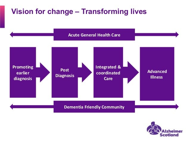 Dementia: Quality of Care 2015 - Amy Dalrymple presentation