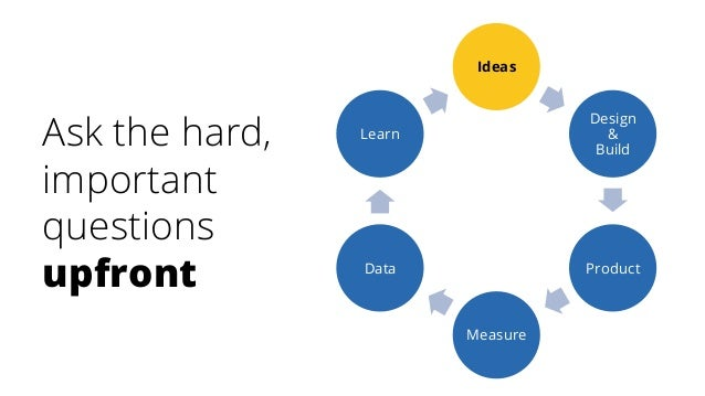 Ask the hard, important questions upfront Ideas Design & Build Product Measure Data Learn