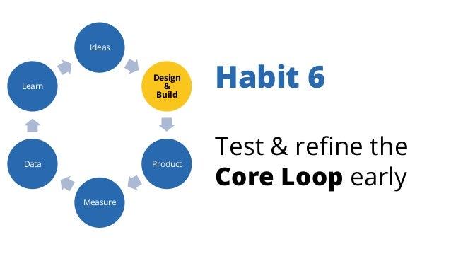 Ideas Design & Build Product Measure Data Learn Habit 6 Test & refine the Core Loop early