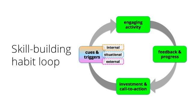 Skill-building habit loop