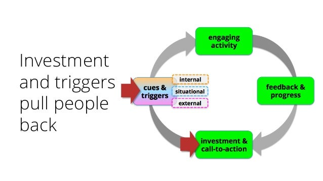 Investment and triggers pull people back