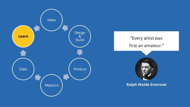 """Ralph Waldo Emerson Ideas Design & Build Product Measure Data Learn """"Every artist was first an amateur."""""""