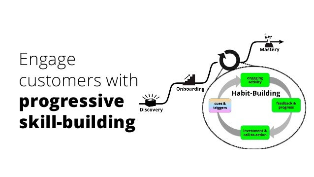 Engage customers with progressive skill-building