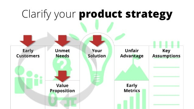 Clarify your product strategy