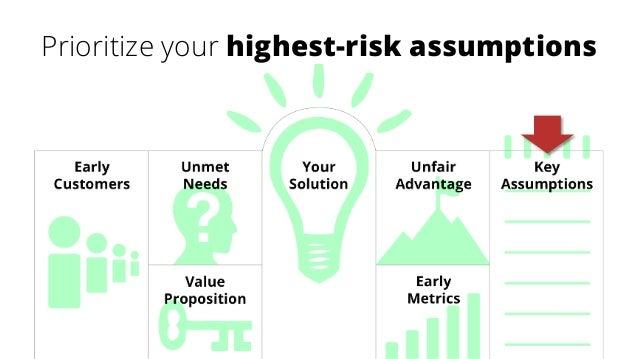 Prioritize your highest-risk assumptions