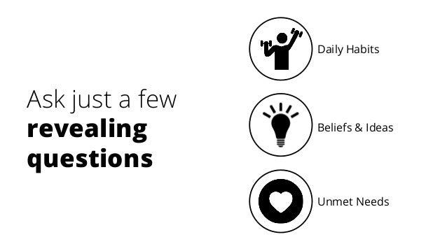 Ask just a few revealing questions Daily Habits Beliefs & Ideas Unmet Needs