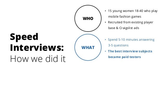 Speed Interviews: How we did it • 15 young women 18-40 who play mobile fashion games • Recruited from existing player ba...