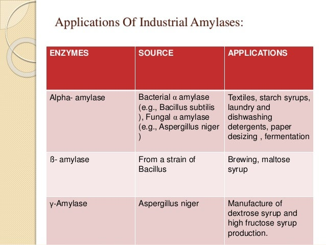 amylase research paper Ranging from food, fermentation, textile, paper,  amylases, fermentation studies  on bacterial amylase production and  research on amylase has progressed.