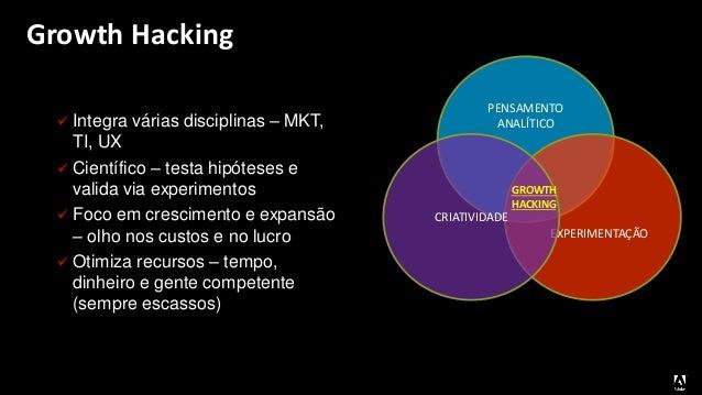 Growth Hacking ✓ Integra várias disciplinas – MKT, TI, UX ✓ Científico – testa hipóteses e valida via experimentos ✓ Foco ...