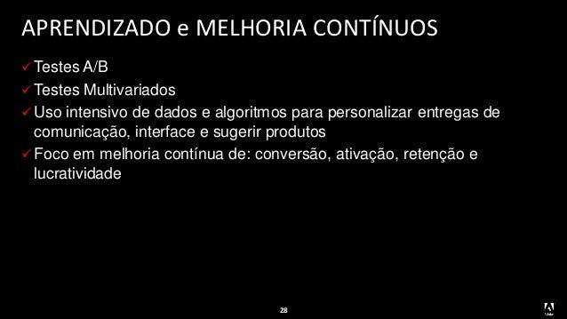 APRENDIZADO e MELHORIA CONTÍNUOS ✓Testes A/B ✓Testes Multivariados ✓Uso intensivo de dados e algoritmos para personalizar ...