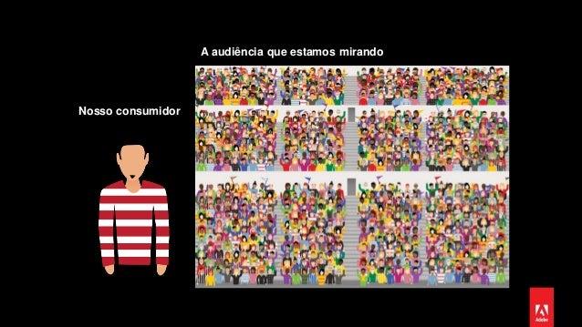 A audiência que estamos mirando Nosso consumidor