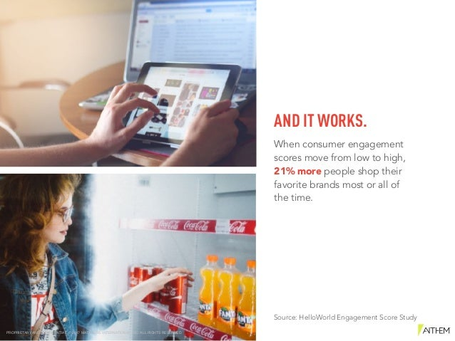 AND IT WORKS. When consumer engagement scores move from low to high,  21% more people shop their favorite brands most or ...