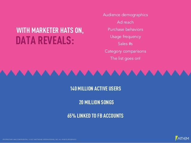 140 MILLION ACTIVE USERS 20 MILLION SONGS 65% LINKED TO FB ACCOUNTS DATA REVEALS: Audience demographics Ad reach Purchase ...