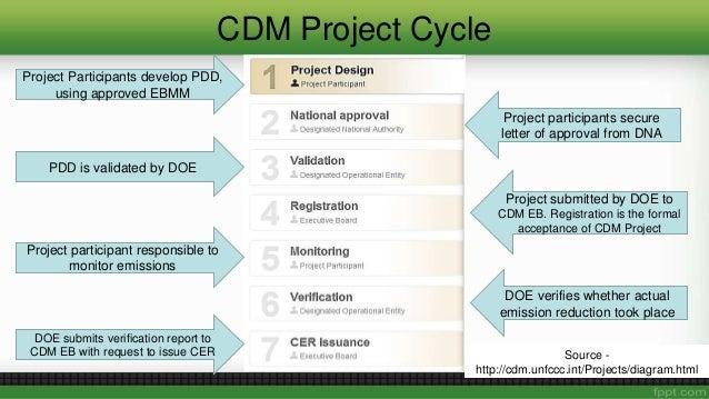 an analysis of clean development mechanism