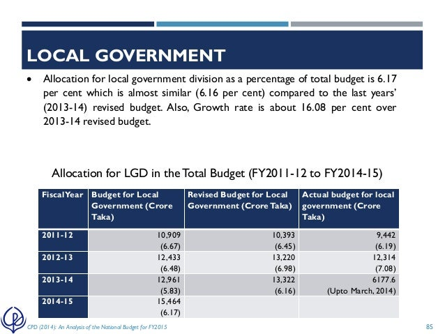 What Is Budget Analysis?