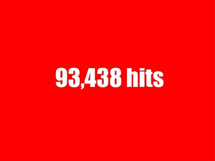 93,438 hits