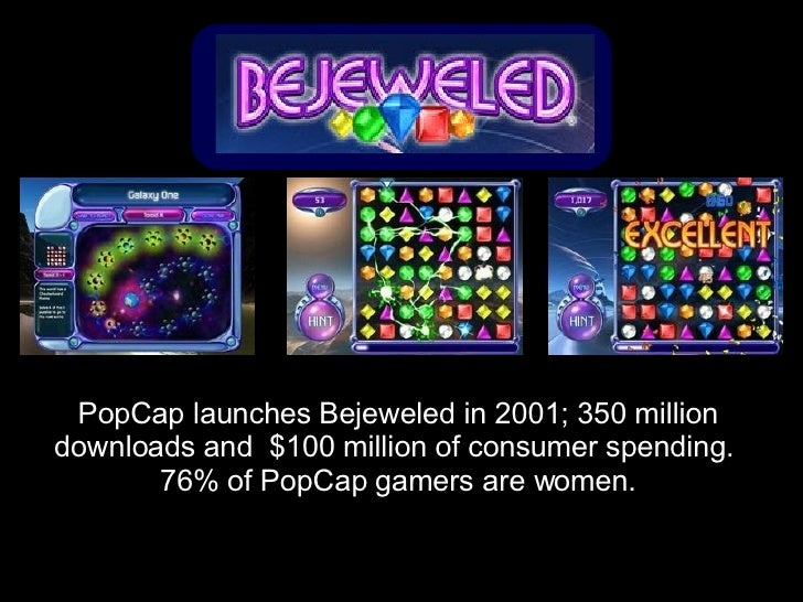 PopCap launches Bejeweled in 2001; 350 million downloads and $100 million of consumer spending.        76% of PopCap gamer...