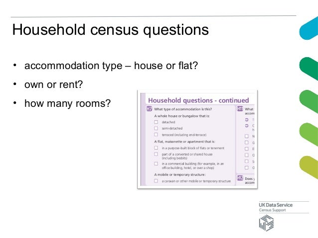Household census questions• accommodation type – house or flat?• own or rent?• how many rooms?
